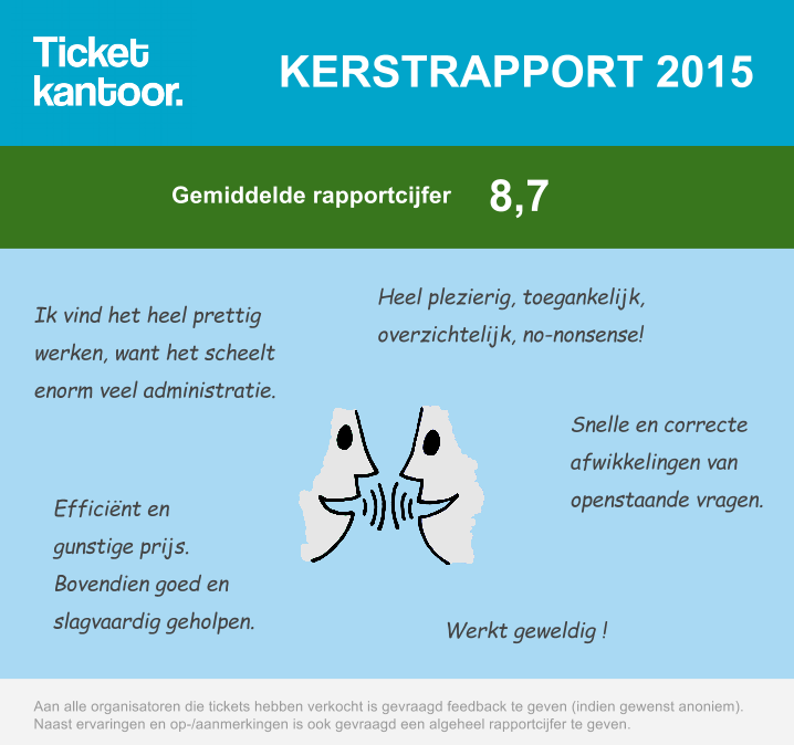 review ervaringen ticketkantoor